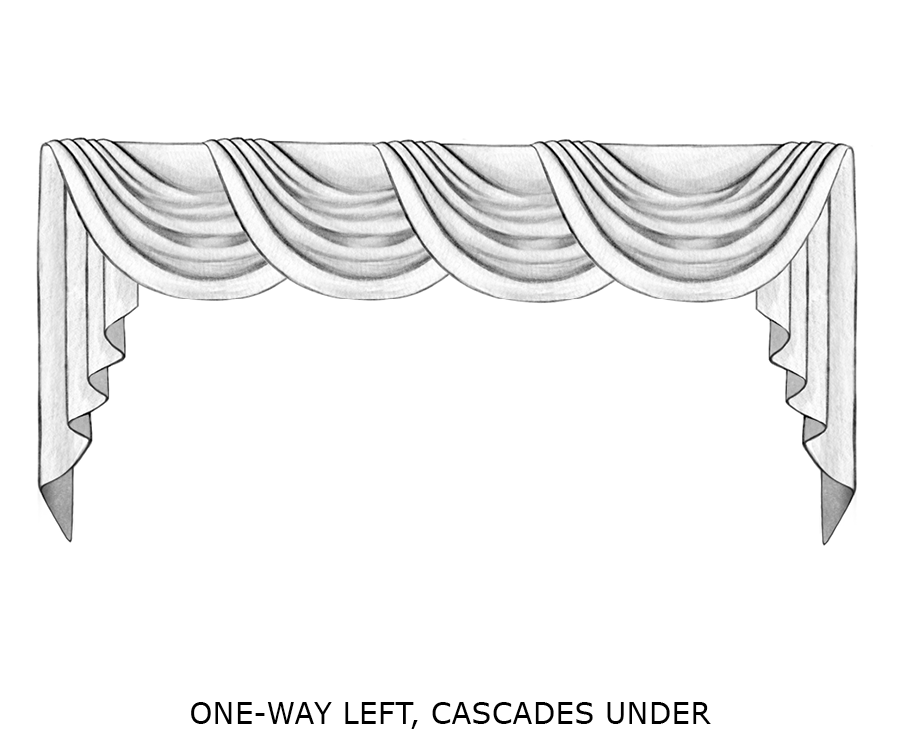 one-way left cascades under