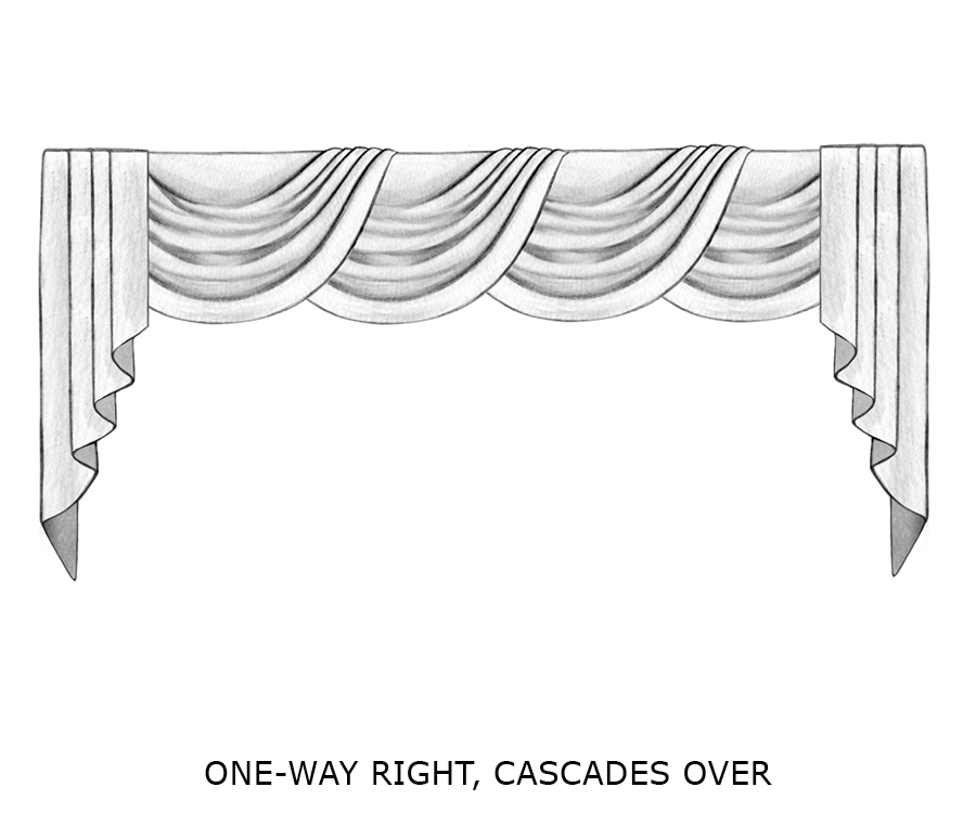 one-way right cascades over